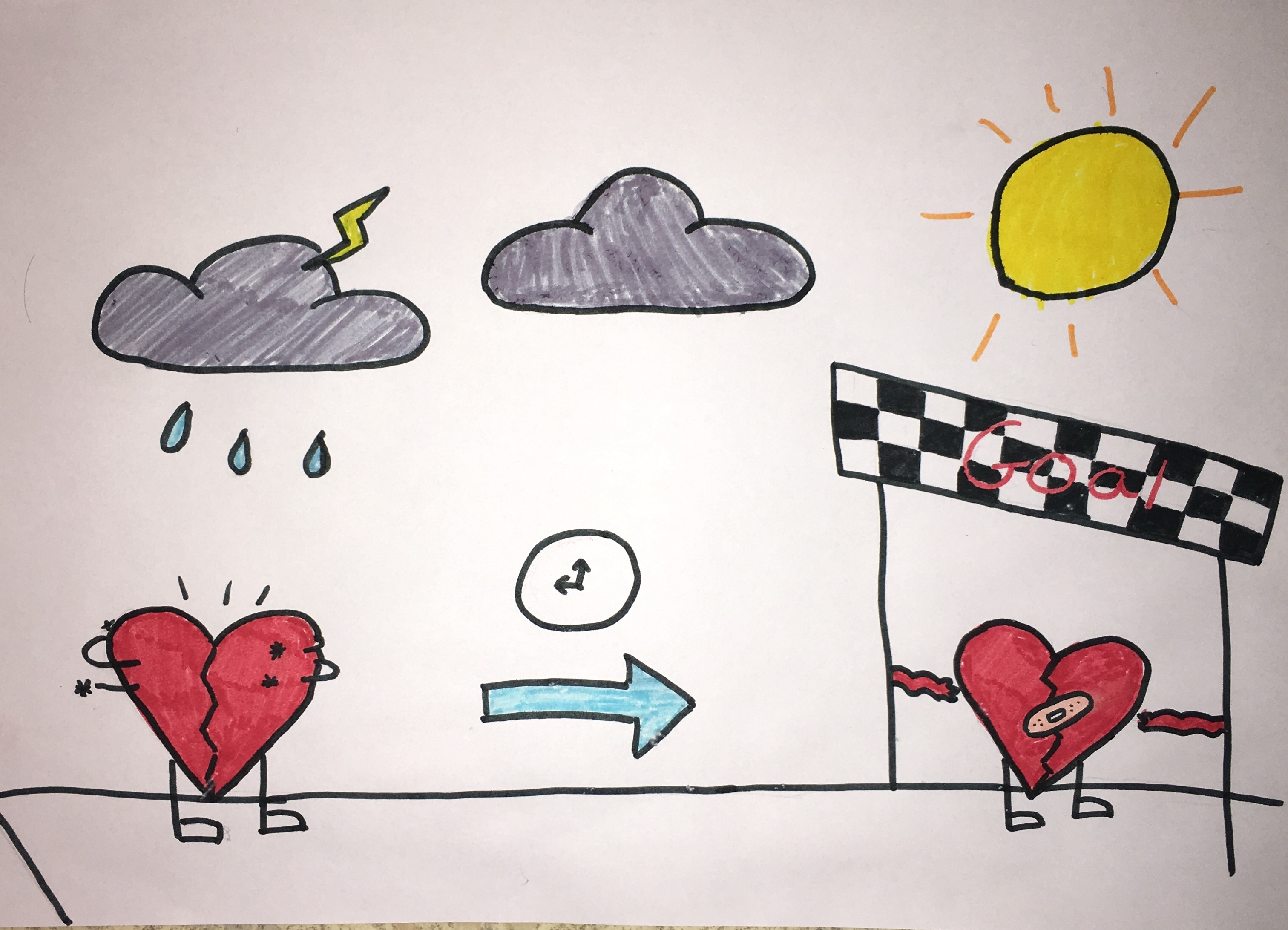 Child's drawing about living with a heart condition